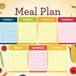 Diabetes Meal Planning [Infographic]